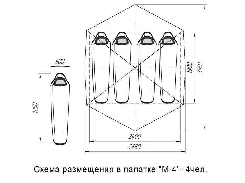 Схема размещения в палатке М-4 четырех человек