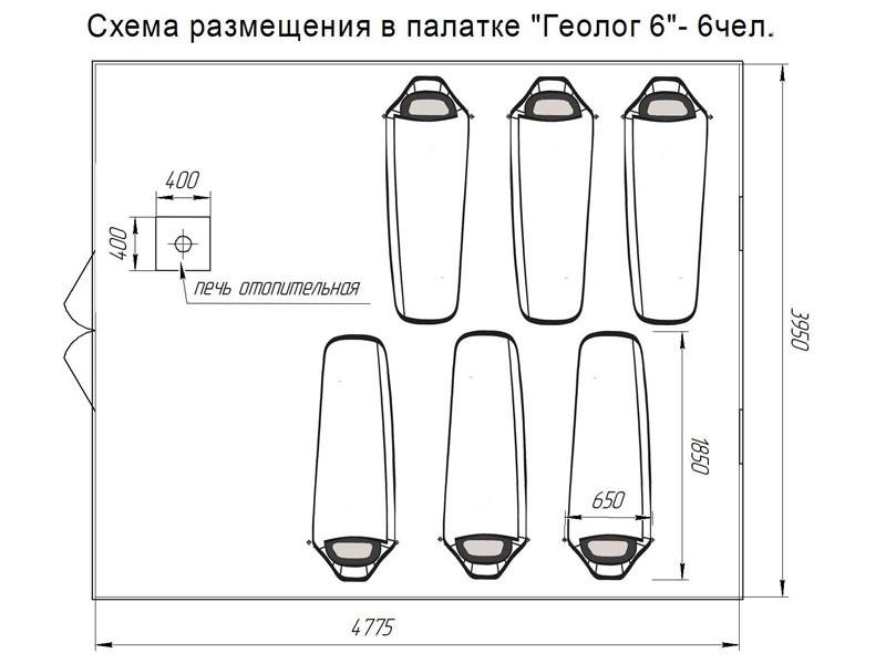 Схема размещения на полу в зимний период в палатке Геолог 6